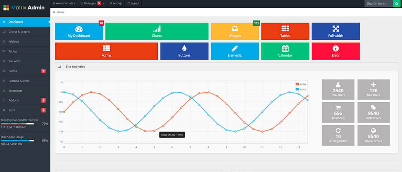 6+ Best Free Admin Templates For Your Next Project